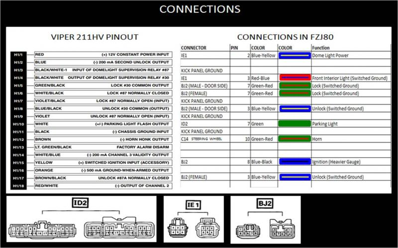Viper 211hv Wiring Diagram. Wiring. Wiring Diagrams Instructions