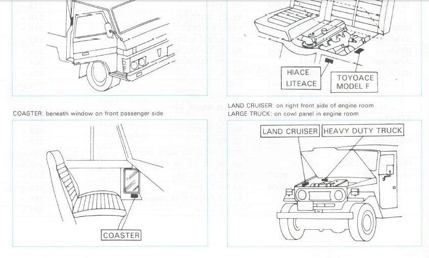 s1900 international truck wiring diagram international s2600 wiring diagram wiring diagram