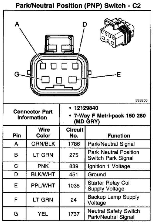 neutral safety relay wiring diagram 88 resto mod build for dd page 4 ih8mud forum  88 resto mod build for dd page 4