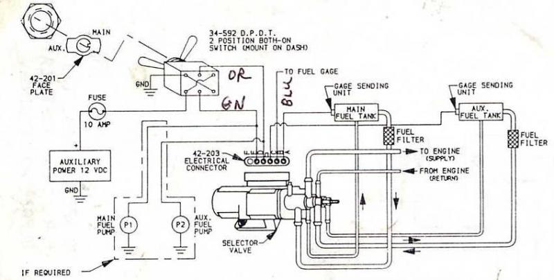 wiring diagram for 2005 chevy 5 3 2005 chevy headlights