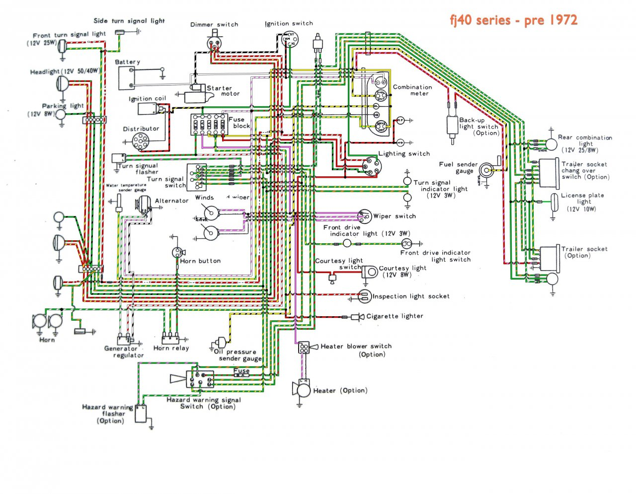 70 turn signal switch wiring diagram or pic ih8mud forum. Black Bedroom Furniture Sets. Home Design Ideas