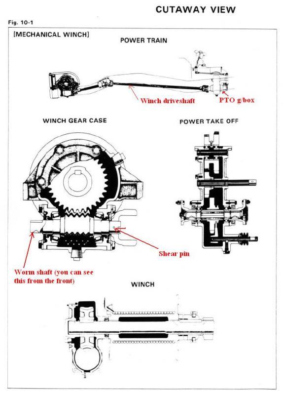 repairing pto winch on bj42