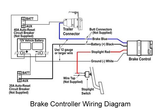 Brake Controllers And \new Generation Cars\ Popupportalrhpopupportal: Tekonsha Primus Iq Ke Controller Wiring Diagram At Elf-jo.com