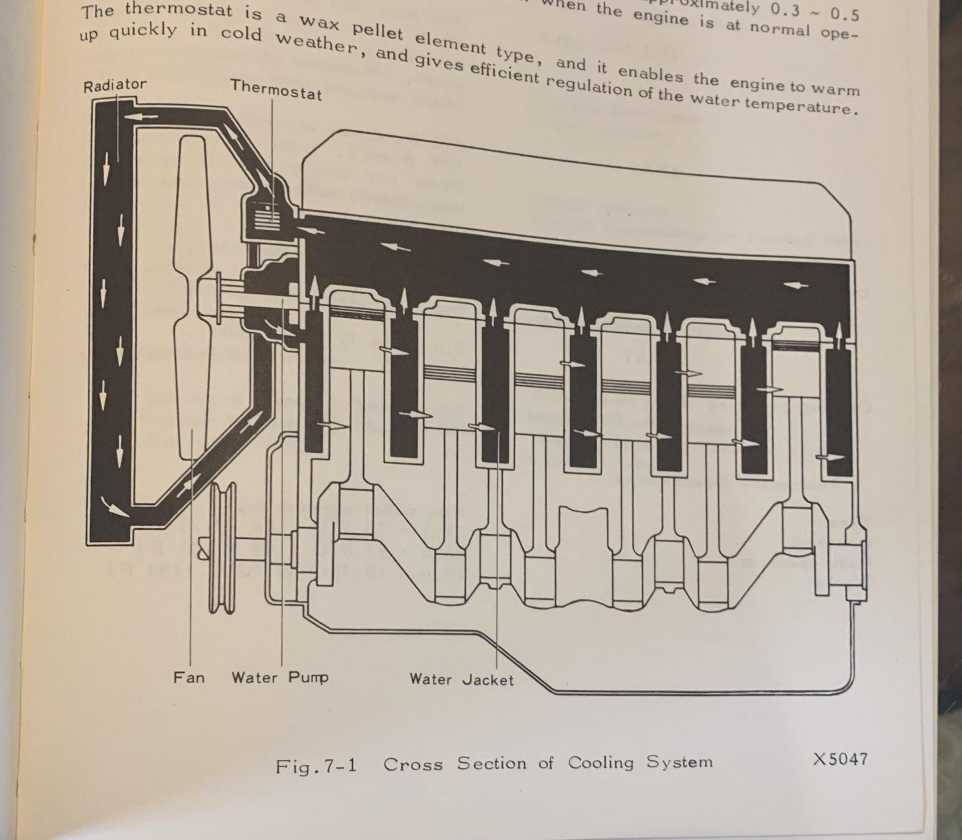 Radiator Flow Overview.jpg