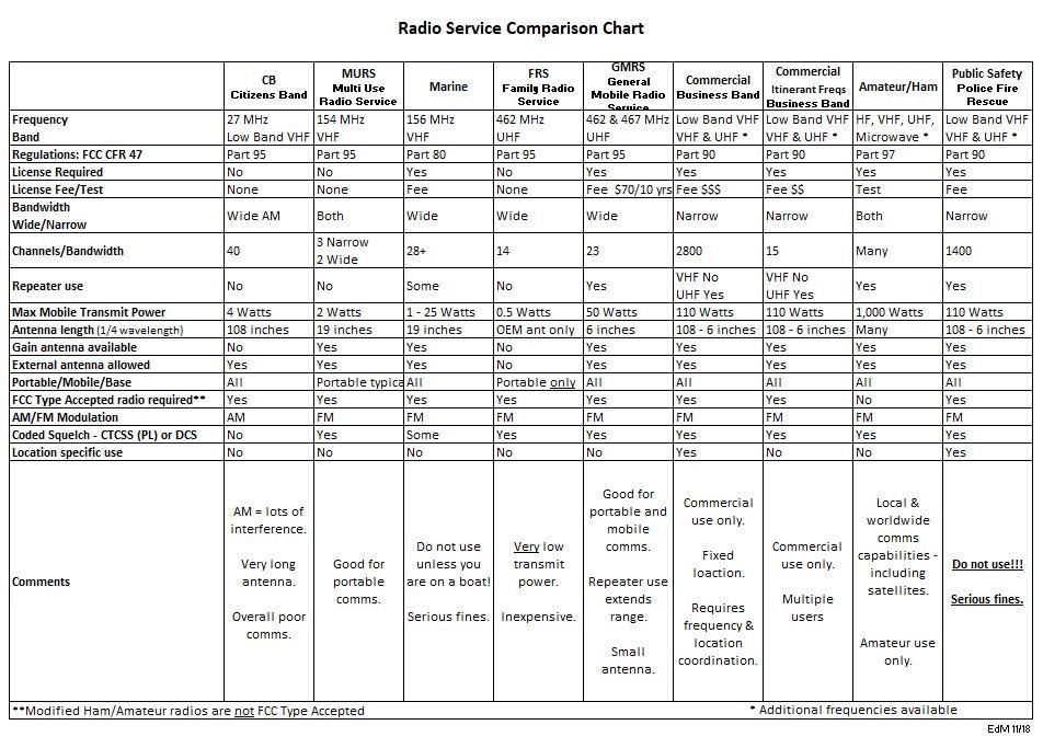 Radio chart.jpg