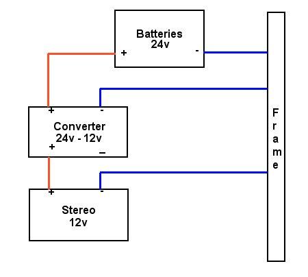 Radio wiring.jpg