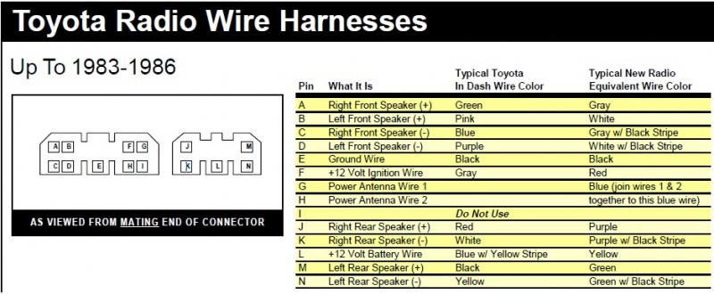 Wiring Diagram For Putting In Aftermarket Radio