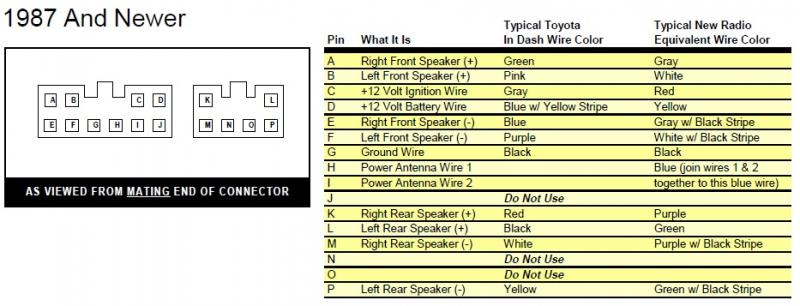 wiring diagram for radio ih8mud forum rh forum ih8mud com 1985 toyota radio wiring diagram