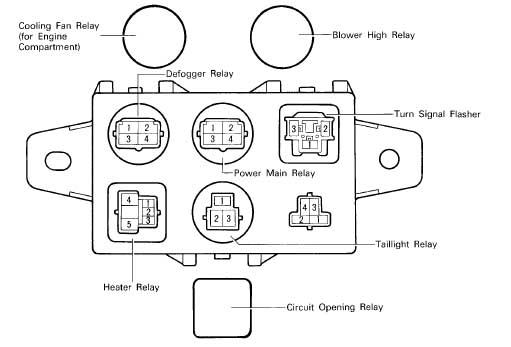 fuse box ih8mud forum. Black Bedroom Furniture Sets. Home Design Ideas