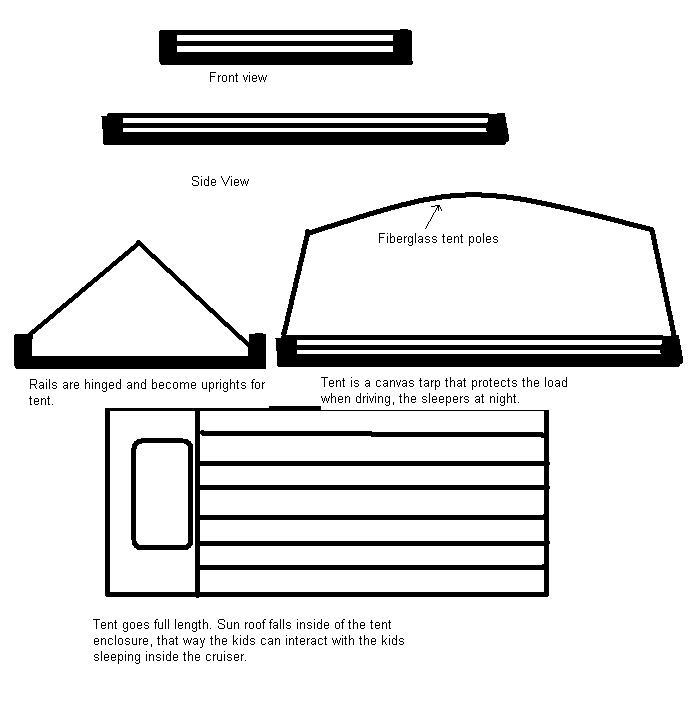 Roof rack concept.JPG