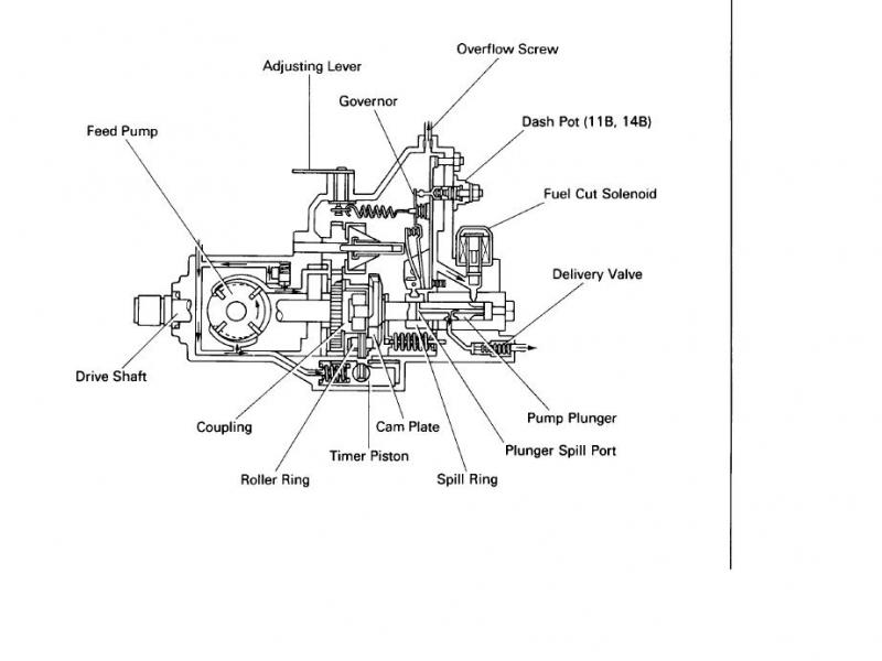 Rotary 3b Inj Pump Parts Breakdown Ih8mud Forum