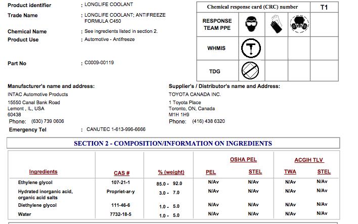 Is toyota red coolant dexcool?   IH8MUD Forum