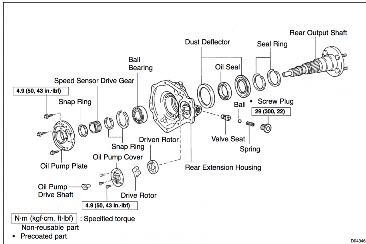 transfer case output shaft leak: need advice | IH8MUD Forum