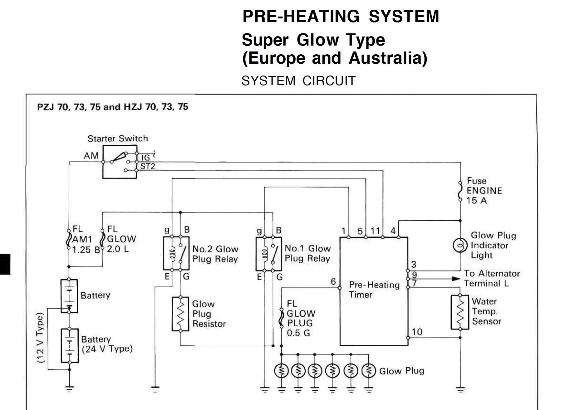 Help Needed Understanding The Different Hzj75 Glow Plug