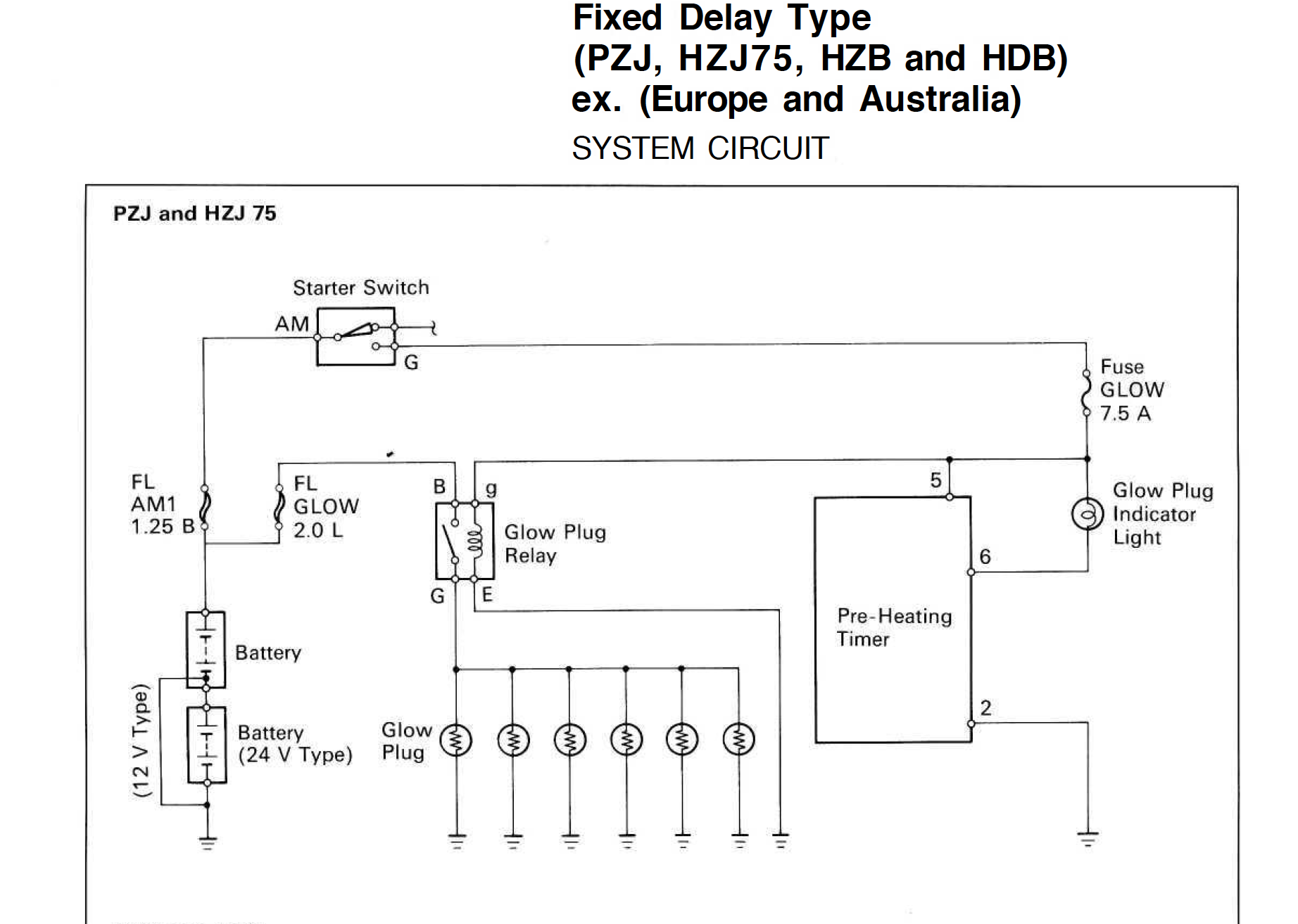 Glow Plug 6 0 Wire Harness System Wiring Schematics Controller Help Needed Understanding The Different Hzj75 Systems Rh Forum Ih8mud Com 60 Removal Tool Powerstroke Relay