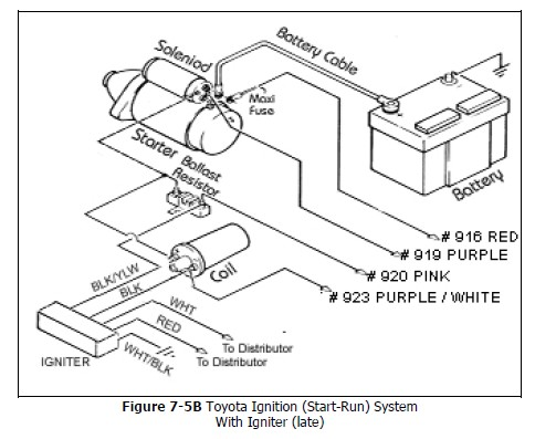 basic 12 volt ignition wiring diagram
