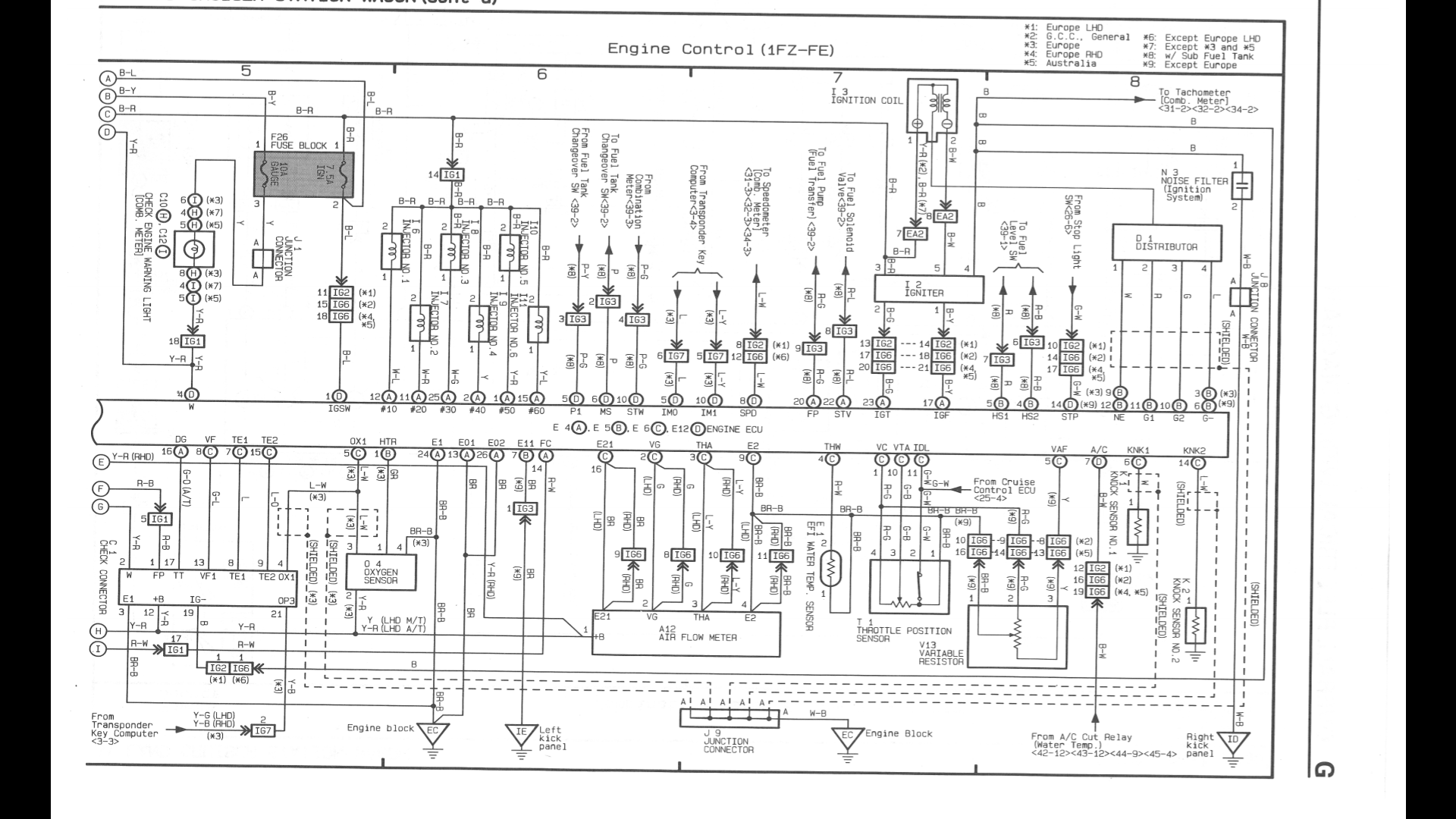 Foreign Market Wiring Diagrams  1fz T Ecu