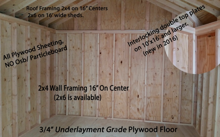 Insulating Storage Shed That Will Be