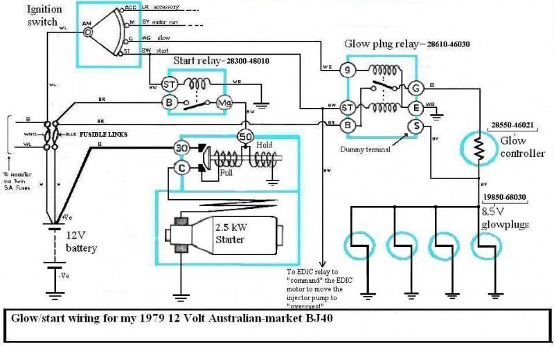 mahindra glow plug relay wiring diagram horn relay wiring diagram 7.3 idi glow plug controller wiring diagram at 7 3 Glow Plug Wiring Diagram