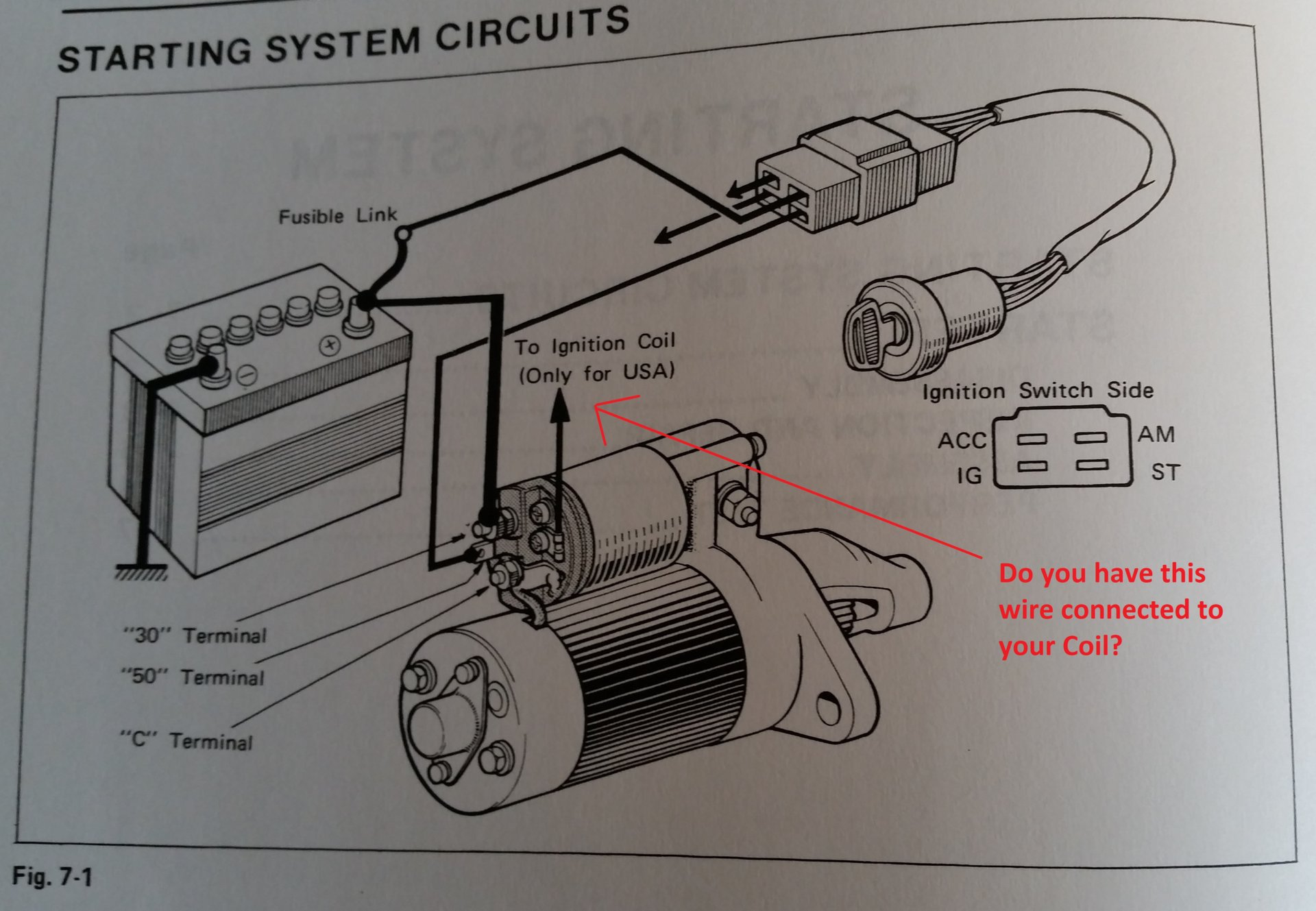 Fig Fig 1 Starting System Circuit Diagram
