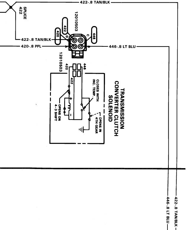 700r4 tcc solenoid location