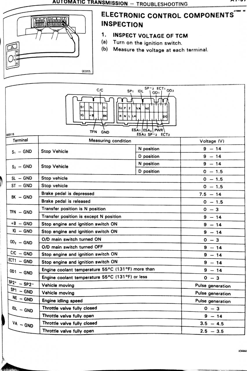 transmission control pinout help a442f