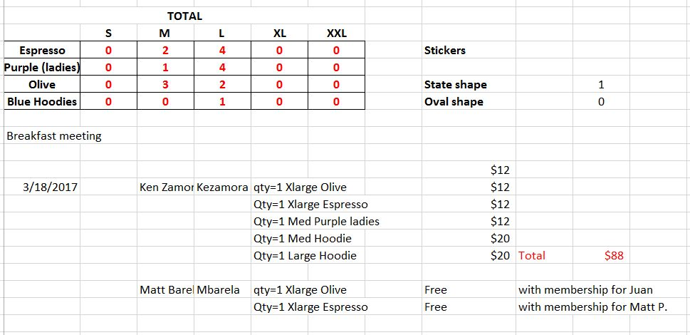 Tee shirts & hoodie inventory jpeg  3_18_17.JPG