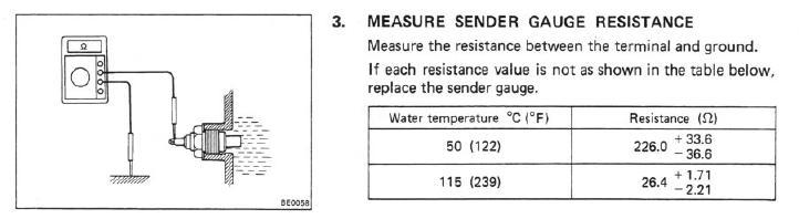 Water temp sending unit went out? | IH8MUD Forum