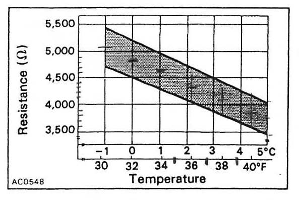 ThermGraph.jpg