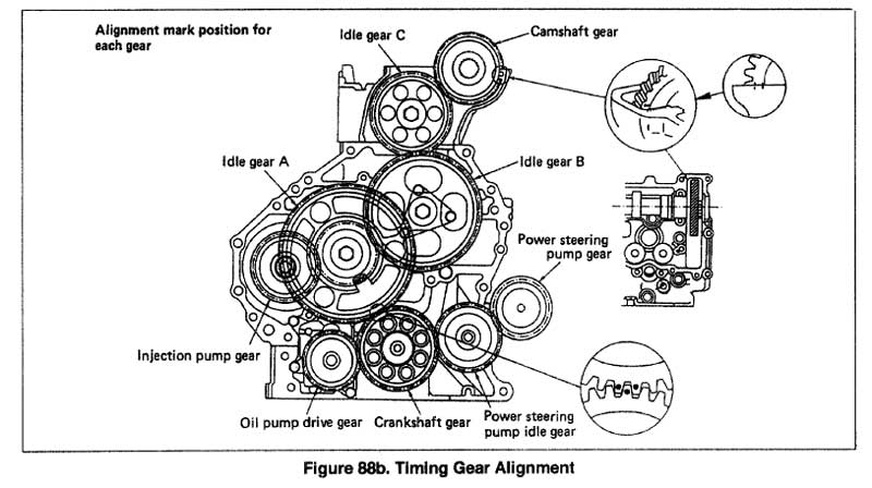 isuzu 4hk1 engine timing diagram isuzu diesel engine parts