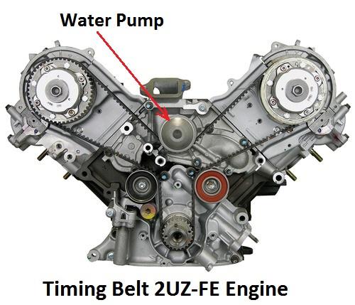 Timing belt 2UZ FE (2).jpg