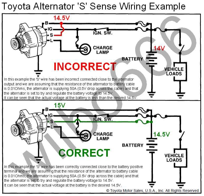 1993 Toyota Corolla Alternator Wiring Diagram - Wikishare