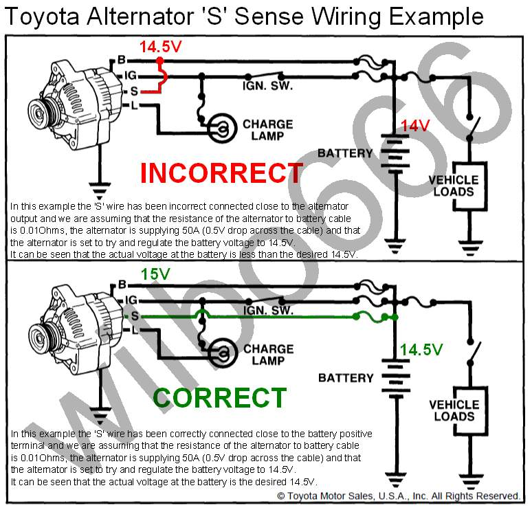 toyota forklift alternator wiring diagram toyota yaris alternator wiring diagram #14