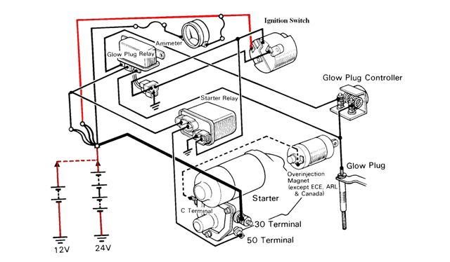 tracingfault jpg.329906 kubota starter wiring diagram diagram wiring diagrams for diy kubota starter wiring diagram at bayanpartner.co
