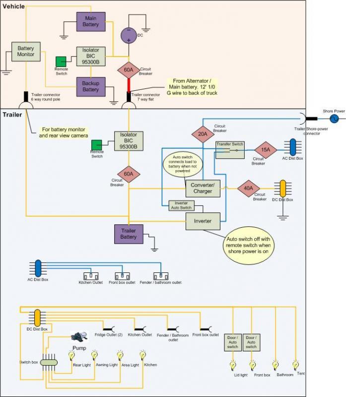 racepak wiring diagram big stuff 3 wiring diagram elsavadorla