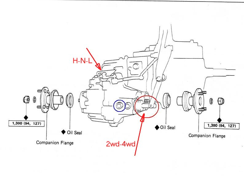 281559117381 together with Hydraulic 20pumps 20and 20motors additionally Pylon Figures likewise 4wd Not Working Right further 4 Wheel Drive Actuator Page 2 Truck Forum Img S10. on electric transmission lines