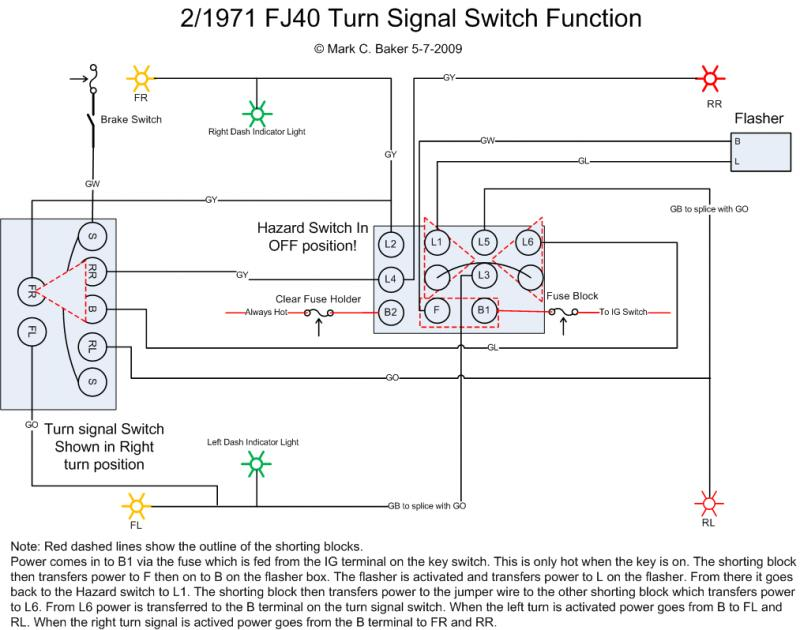 fj40 signal switch diagram not lossing wiring diagram • fj40 turn signal wiring simple wiring post rh 29 asiagourmet igb de turn signal schematic diagram signal light wiring diagram