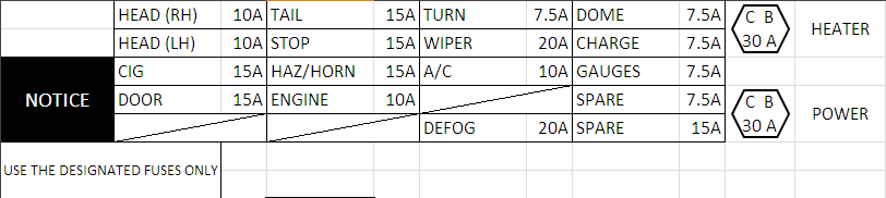 Fuse panel diagram for an FJ60? | IH8MUD ForumIH8MUD Forum