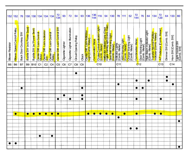 Upload2016129223151: Toyota Picnic Fuse Box Diagram At Johnprice.co