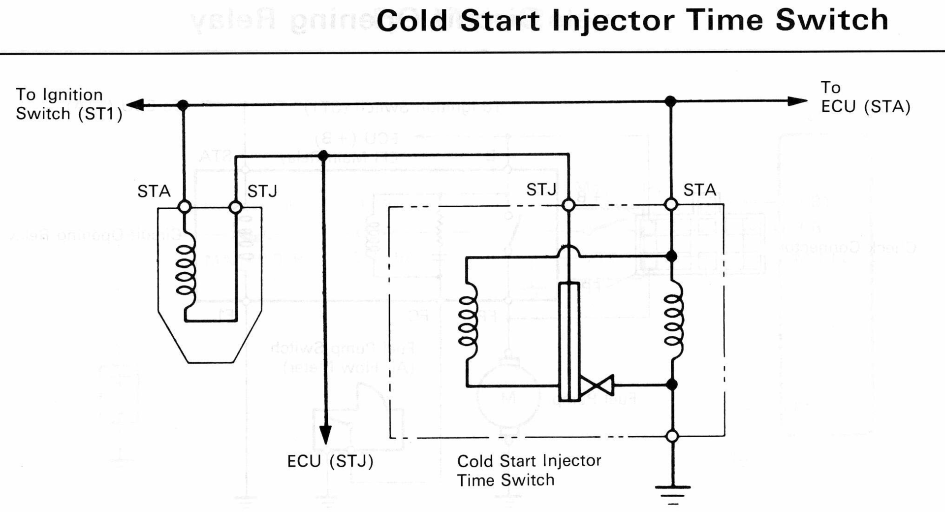 22re cold start wiring diagram testing a cold start injector help ih8mud forum  testing a cold start injector help
