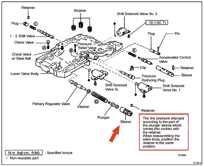 improving transmission shifting ih8mud forum rh forum ih8mud com Ford Automatic Transmission Repair Manual Automatic Transmission Diagram