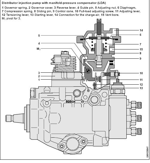 the official 1hd t ft fuel pump mod tuning thread ih8mud 2003 toyota tacoma wiring diagram 2014 toyota tacoma wiring diagram