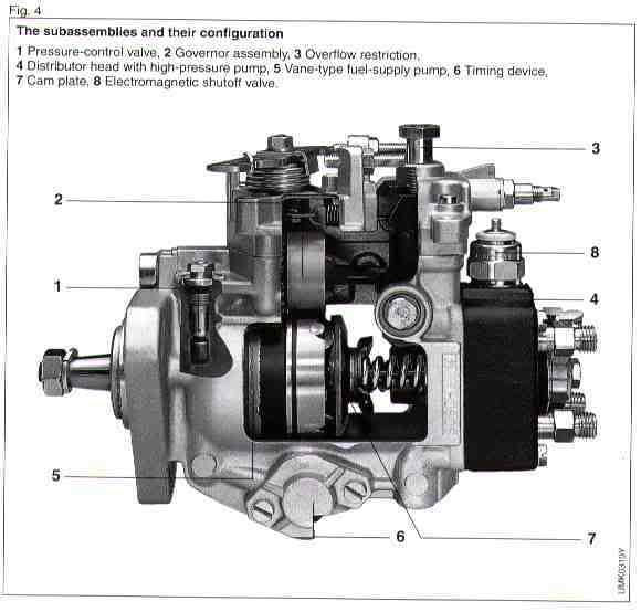 Rotary Pump Fuel Screw Ih8mud Forum