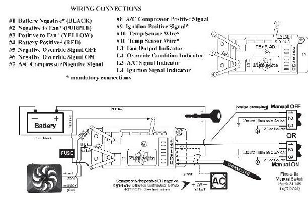 Flex A Lite Fan Controller Wiring Diagram - Trusted Wiring Diagram •