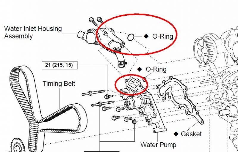 2002 lx470 coolant leak question