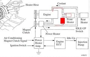 image webasto heater wiring diagram download ge water heater wiring diagram free download webasto install hdj81 | page 3 | ih8mud forum