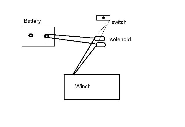 help wire in my winch