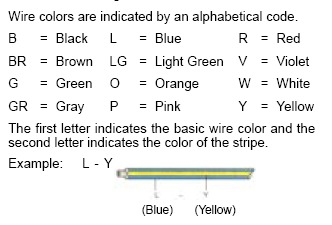 wirecolors.jpg