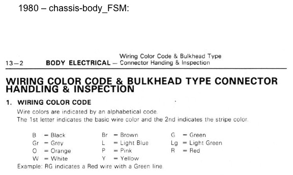 Wiring Color Code Body Electrical_page 13-2 in 1980-chassis-body FSM.jpg