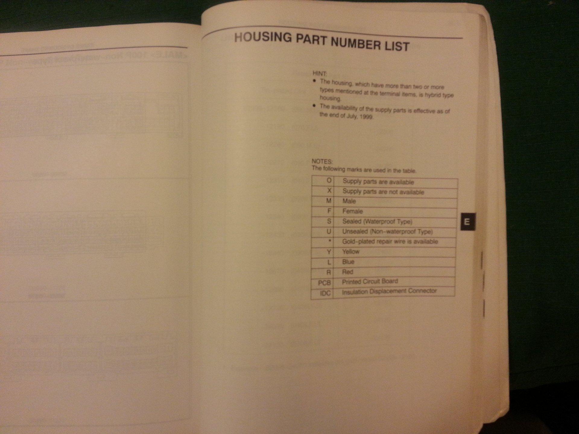 Wiring Harness Repair Manual TOC.jpg